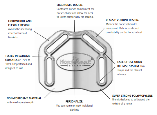 The Horseware Disc Closure System