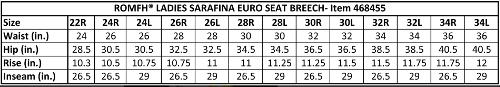 Romfh Sarafina Euroseat Breech Size Chart