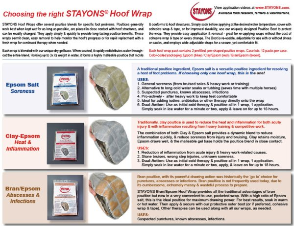 StayOn Hoof Poultice