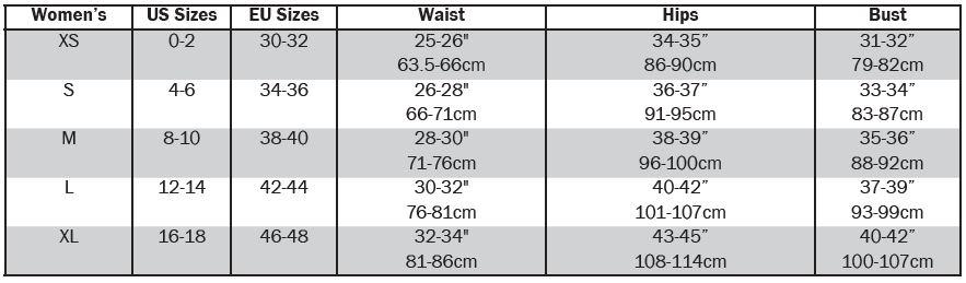 fits breech size chart